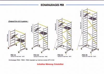 echafaudage-aluminium.com/images/batimat-2009/catalogue-2010/per-shema-400